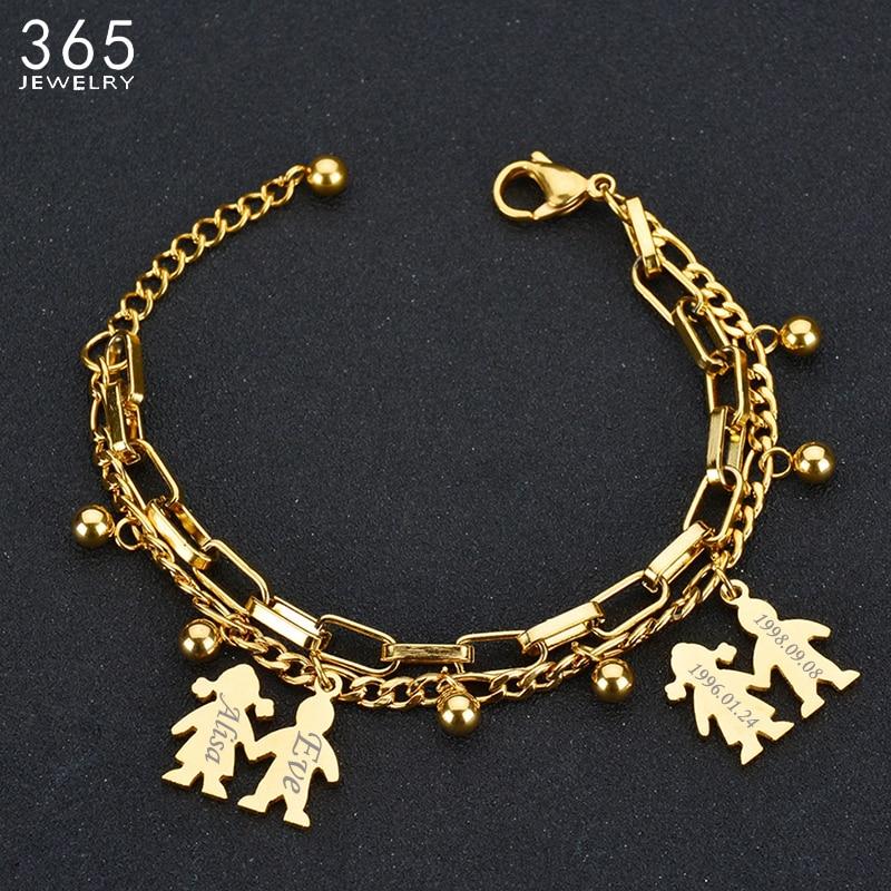 Neue Mode Edelstahl Junge Mädchen Familie Armband Für Frauen Gold Farbe Einstellbar Name Armbänder Persönlichkeit Schmuck