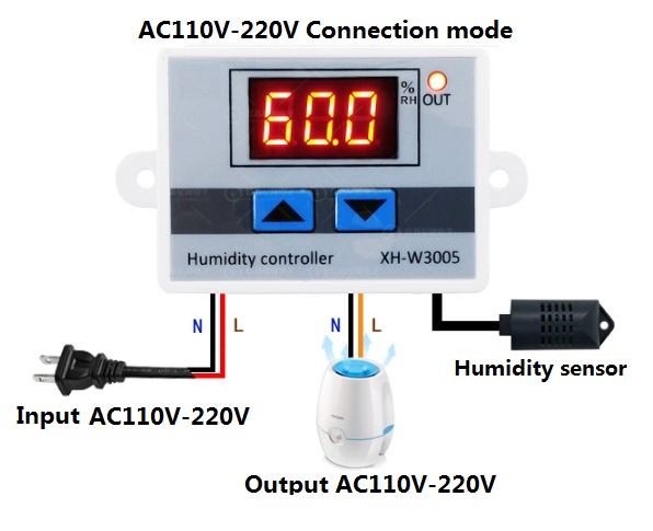Image 2 - W3005 220V 12V 24V Digital Humidity Controller instrument Humidity control Switch hygrostat Hygrometer SHT20 Humidity sensor-in Sensors from Electronic Components & Supplies
