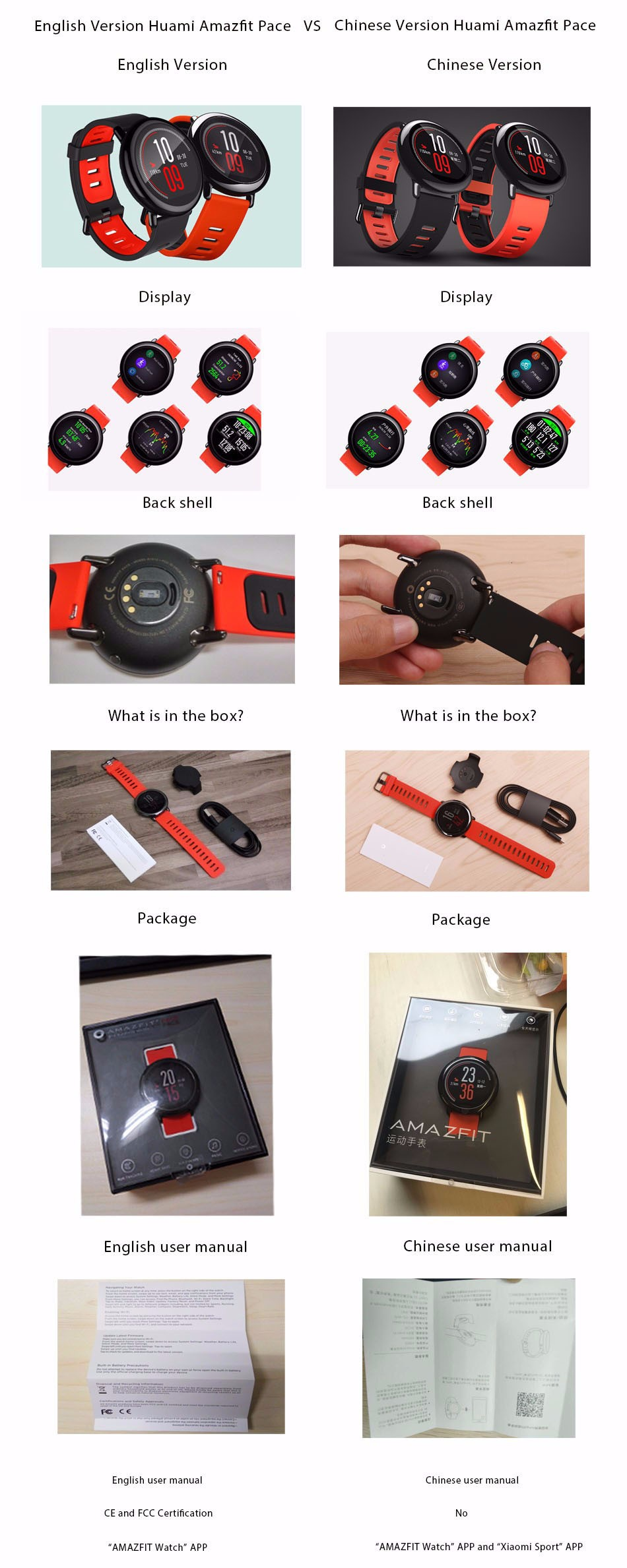 image for [ENGLISH VERSION]Original Xiaomi Huami Watch AMAZFIT Pace GPS Running