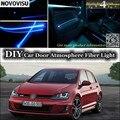NOVOVISU для Volkswagen VW Golf 3 4 5 6 7 Rabbit Caribe Cabrio  внутренний свет  атмосфера  волоконно-оптический ремешок  световая дверь