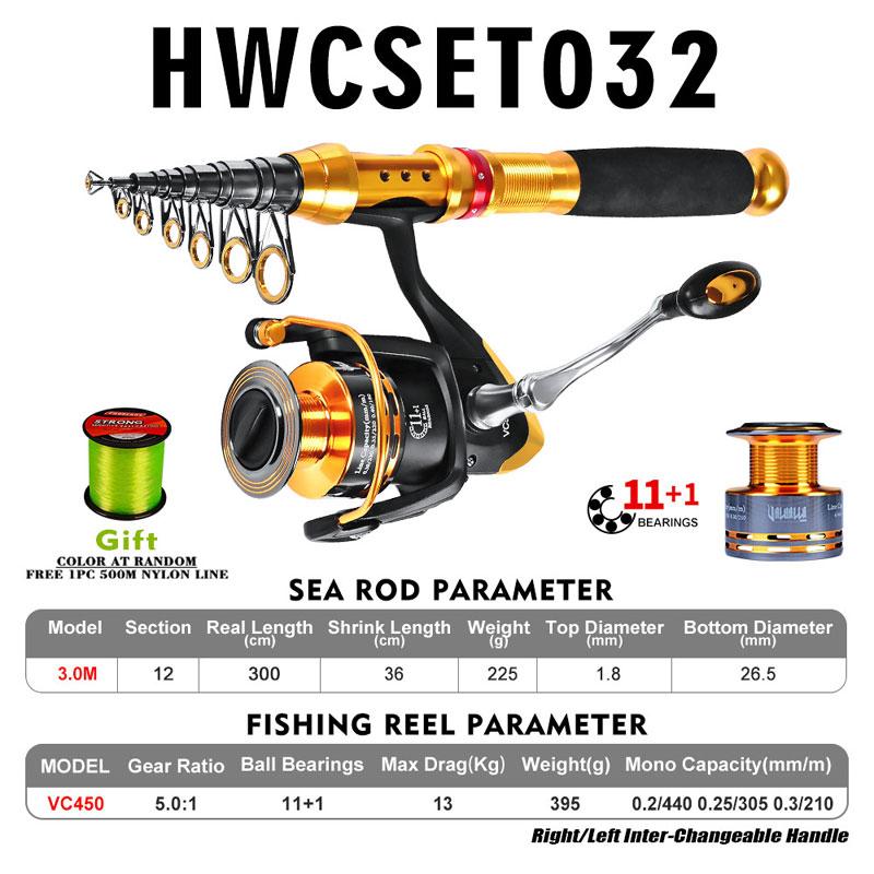 HWCSET032