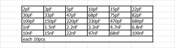Ceramic capacitor 2PF 0 1UF 30 valuesX10pcs 300pcs Electronic Components Package ceramic capacitor Assorted Kit in Capacitors from Electronic Components Supplies