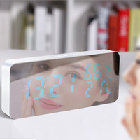 Mobile Phone Charging Voice Control Temperature And Humidity Led Variable 115 Color Mirror Alarm Clock Creative Sleepy Wall Cl