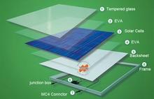 1640x990x40mm High Quality 250W 30V (60cells) Polycrystalline Solar Panel for Grid Tie or Off Grid Solar Power System