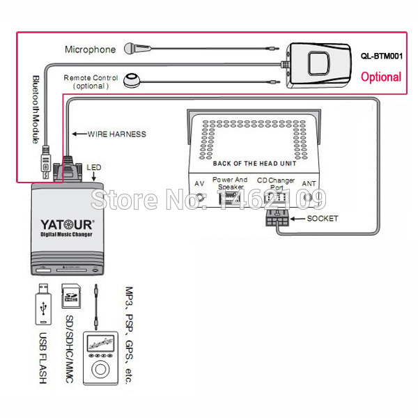 nissan almera 2003 radio wiring diagram 2004 pontiac grand prix monsoon yatour car adapter aux mp3 sd usb music cd changer connector for aeproduct getsubject
