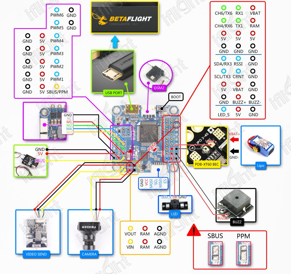 IFlight 36*36 STM32 F405 MCU REVO Bee F4 Flight Control Raceflight CC3D REVO  Firmware with OSD for FPV Racing iX5 Quadcopter-in Parts & Accessories from  ...