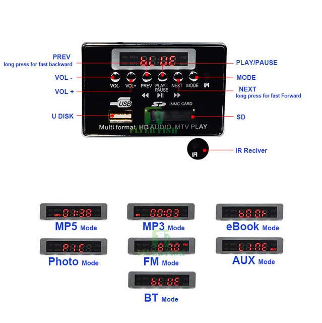 Audio decoder online
