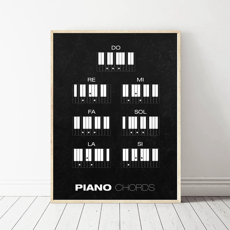 Us 75 Piano Chord Art Silk Fabric Poster Home Wall Decor Painting 24x36 Inches In Painting Calligraphy From Home Garden On Aliexpress