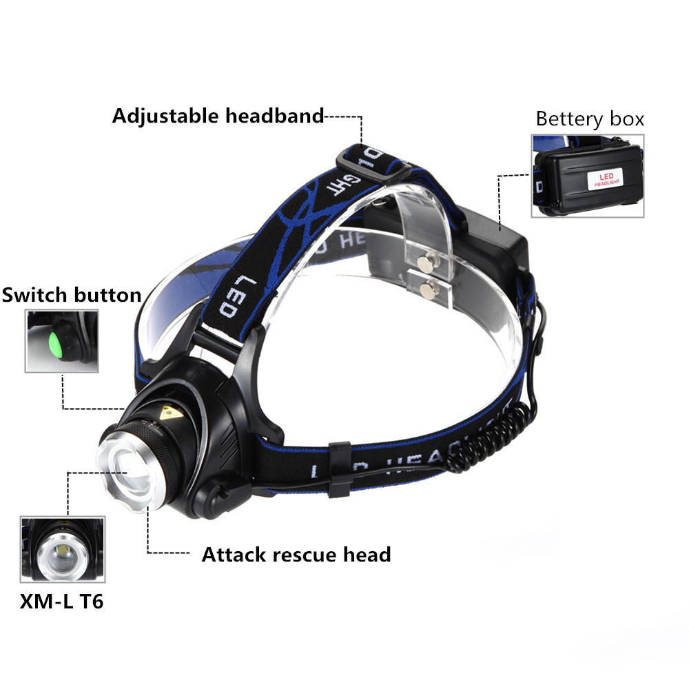 Купить с кэшбэком 2000LM Led Headlamp XML-T6 Zoomable Headlight Head Torch flashlight Head lamp  for Fishing +2* battery+Car charger+ charger
