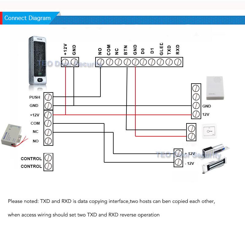 connect-diagram-3