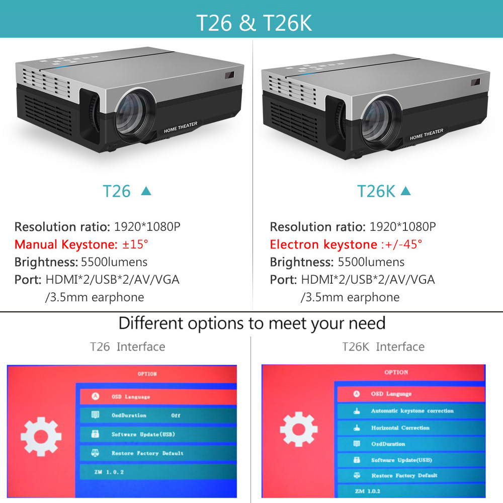 Image 5 - ThundeaL Full HD Projector T26K Native 1080P 5500 Lumens Video LED LCD Home Cinema Theater HDMI VGA USB TV 3D T26L T26 Beamer-in LCD Projectors from Consumer Electronics