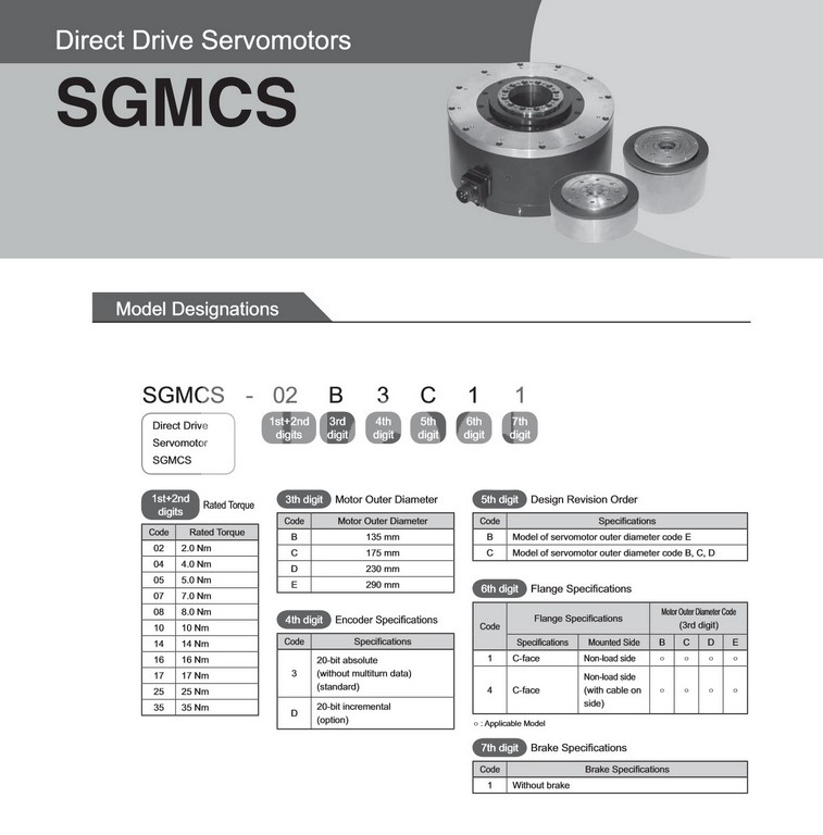 original yaskawa new direct drive servo system sgmcs-10c3c11 dd servo motor  10nm made in