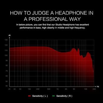 Oneodio Professional Studio Headphones DJ Stereo Headphones Studio Monitor Gaming Headset 3.5mm 6.3mm Cable For Xiaomi Phones PC 6