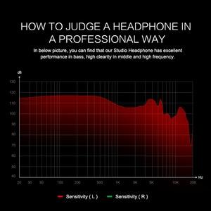 Image 5 - Oneodio Professional Studio Kopfhörer DJ Stereo Kopfhörer Studio Monitor Gaming Headset 3,5mm 6,3mm Kabel Für Xiaomi Handys PC