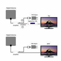 טלוויזיה אנטנה PYMH 300 Mile טווח מקורה אנטנה 1080p HDTV דיגיטלי HD Digital אנטנה טלוויזיה Skywire (2)