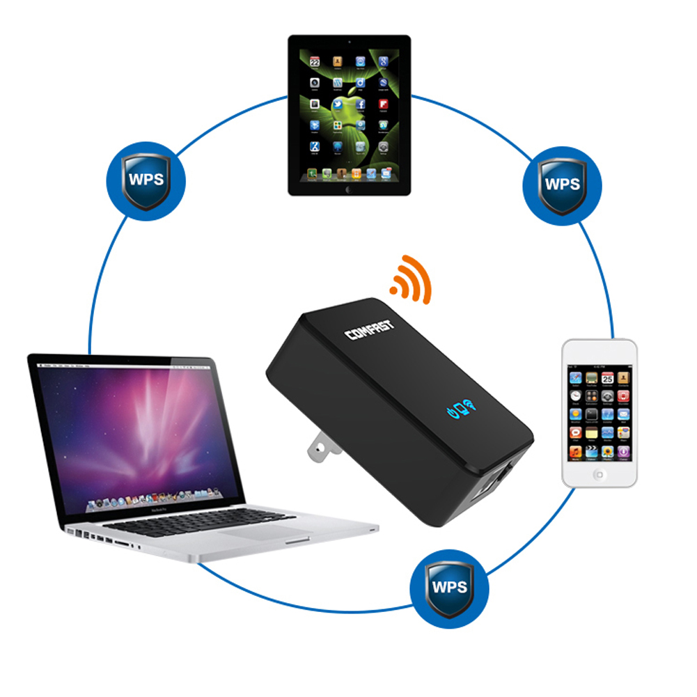 300Mbps Wireless N WiFi Repeater Router AP Range Extender with Two Antenna IEEE 802.11b/g/n Singnal Booster EU/US Plug