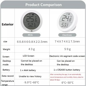 Image 3 - Youpin Qingping Digital Bluetooth Thermometer and Hygrometer Electronic Ink Screen 30 Days Data Automatic Recording By home app