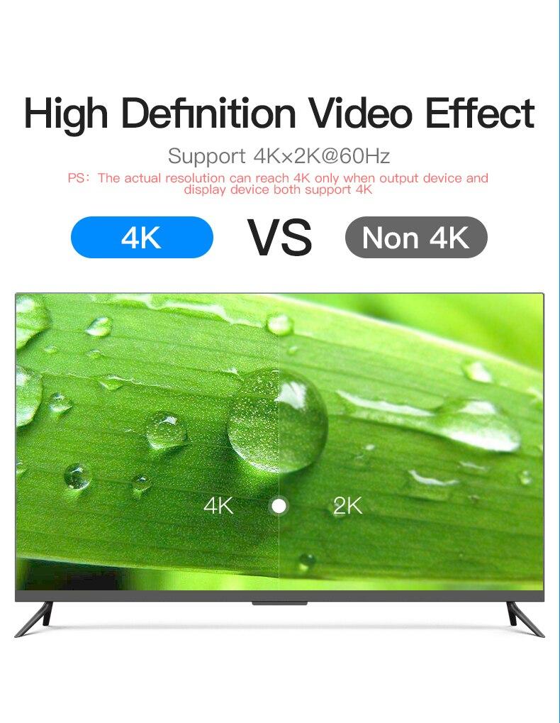 HDMI Câble 2.0 Fiber Optique HDMI 4 k 60 hz 15 m 30 m 50 m 100 m Câble HDMI soutien 4 k 3D pour HDR TV LCD Ordinateur Portable PS3 Projecteur Calculer - 5