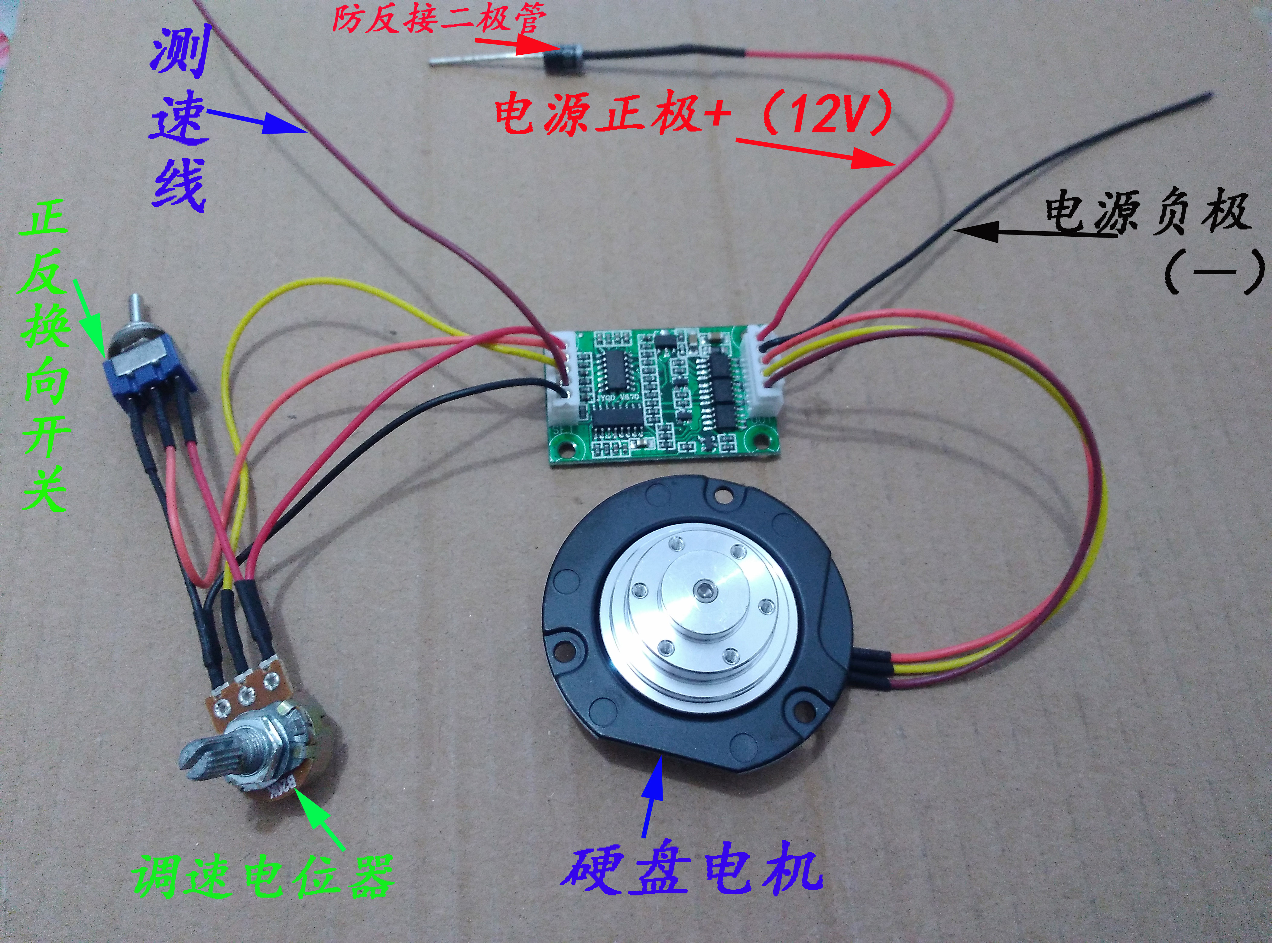 Dc brushless motor drive hard disk motor controller positive and negative speed control pulse output