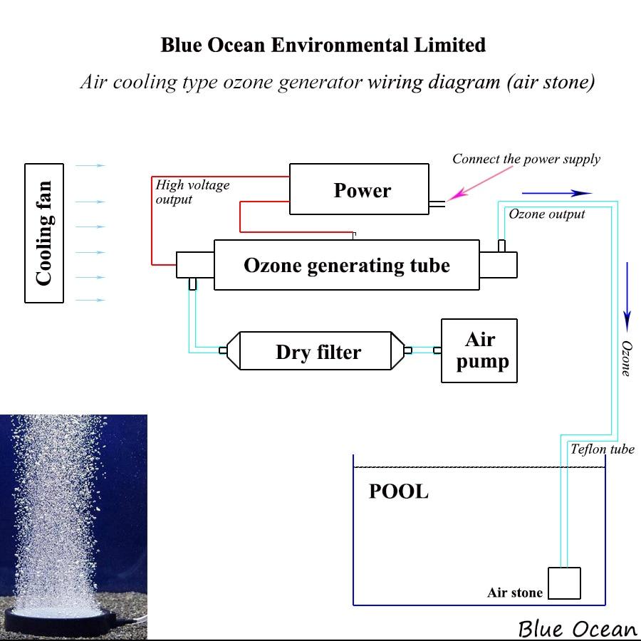 Prodhuesi i ozonit CE FCC për - Pajisje shtëpiake - Foto 2