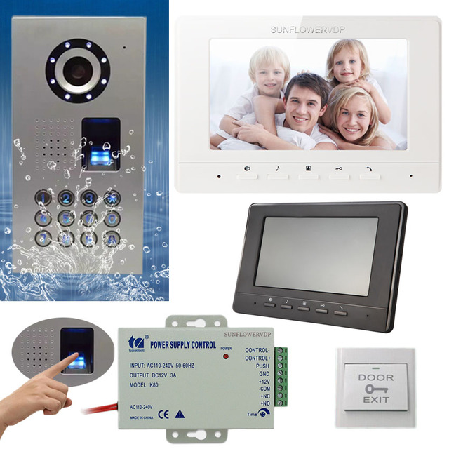 Gemütlich Verdrahtete Intercom Systeme Fotos - Elektrische ...