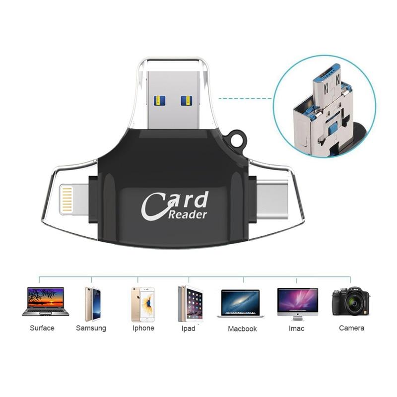 Συνδέστε την κάρτα SD στο iPad