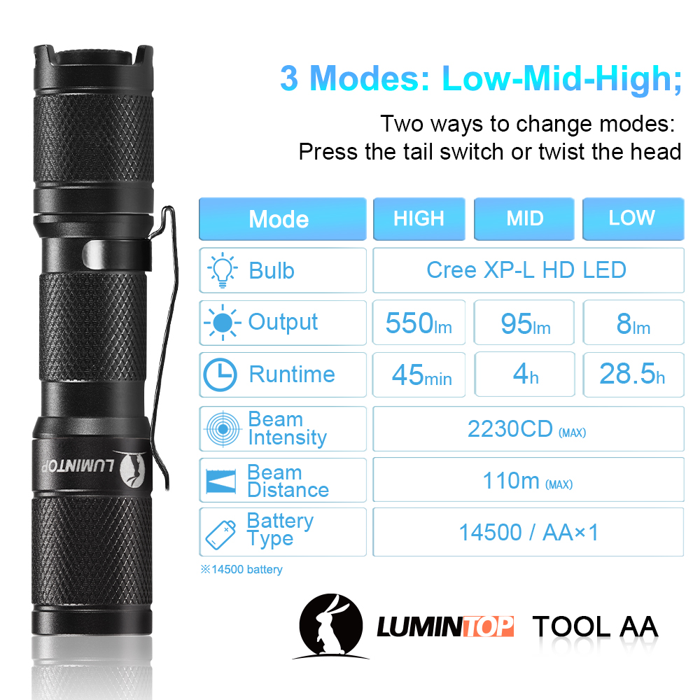 LUMINTOP Tool AA EDC Flashlight Pocket-Sized Led Torch Super Bright 550 lumens Cree Led 3 Modes Power by AA or 14500 Battery