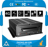 8 Channel AHD 720P GPS Tracking 4G LTE H 264 Vehicle Mobile DVR MDVR