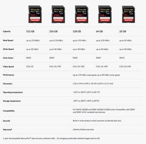 Image 5 - SanDisk Extreme Pro Scheda di Memoria SDHC/SDXC SD Card 32 GB 95 Mb/s 64 GB 128 GB 256 GB 170 Mb/s C10 U3 V30 UHS I Flash Card per la Macchina Fotografica
