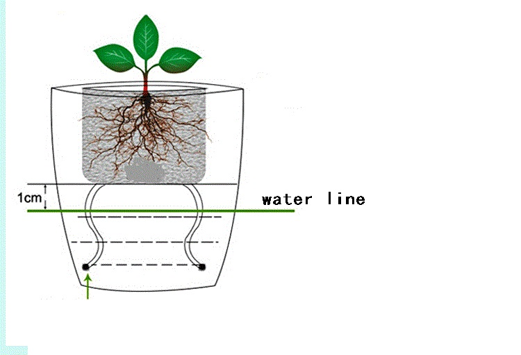 Garden pots automatic suction water flowerpot self watering plastic garden pots automatic suction water flowerpot self watering plastic flower pots easy to use 11x11x7cm seedling pots bonsai in flower pots planters from ccuart Choice Image