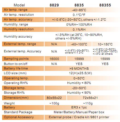 AZ8835 Portable LCD display USB temperature humidity data logger external probe temperature recorder with alarm