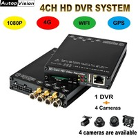 4G WIFI GPS 4CH DVR Vehicle Mobile Full HD 1080P SD Card Video Recorder Car Bus DVR 4 Cameras Security monitoring system HDVR004