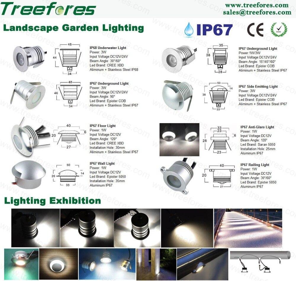 Treefores Waterproof Mini LED