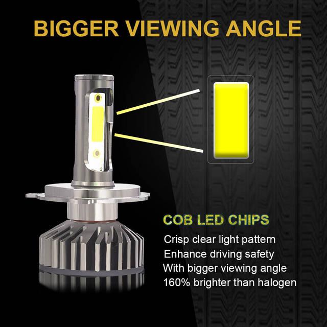 Canbus Car LED Light 3000K, 4300K, 6500K, 8000K