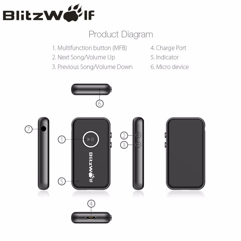 Receiver Adapter Bluetooth Audio