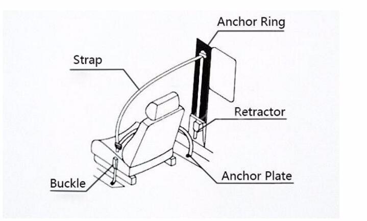 E24 Safety Certificate Elr 3 Point Car Safety Belt Lap Automotive