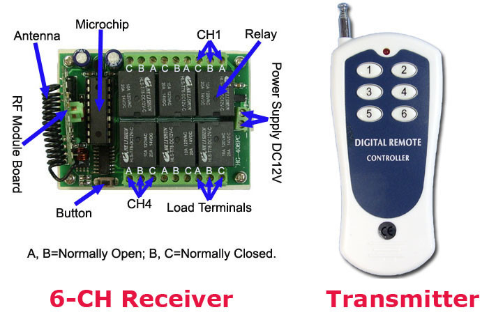 12VDC 6 Channel Wireless RF Wireless Remote Control Radio Controller / Home Control Switch System Receiver & Transmitter 315mhz
