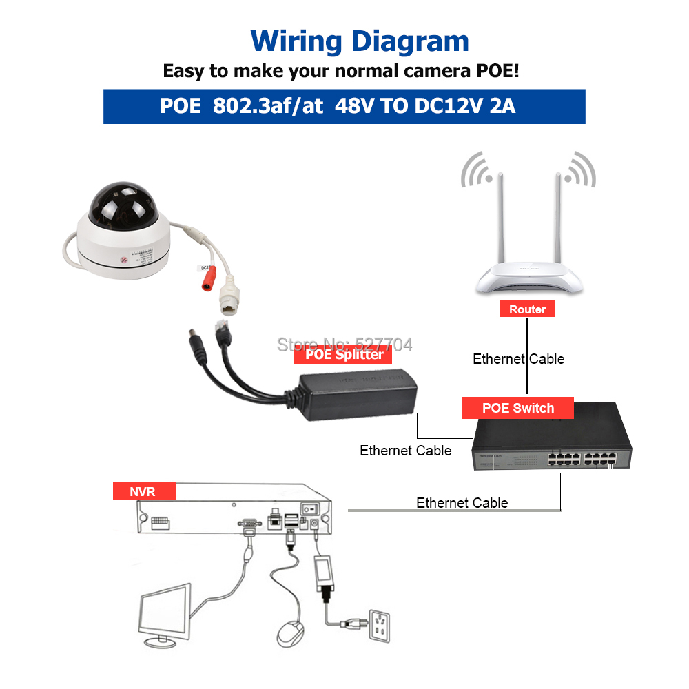 small resolution of security ieee802 3af at compliant gigabit 10 100 mbps ipc poe splitter 5 5 2 1mm for cctv security ip camera dc48v to dc12v2a 1a in transmission cables