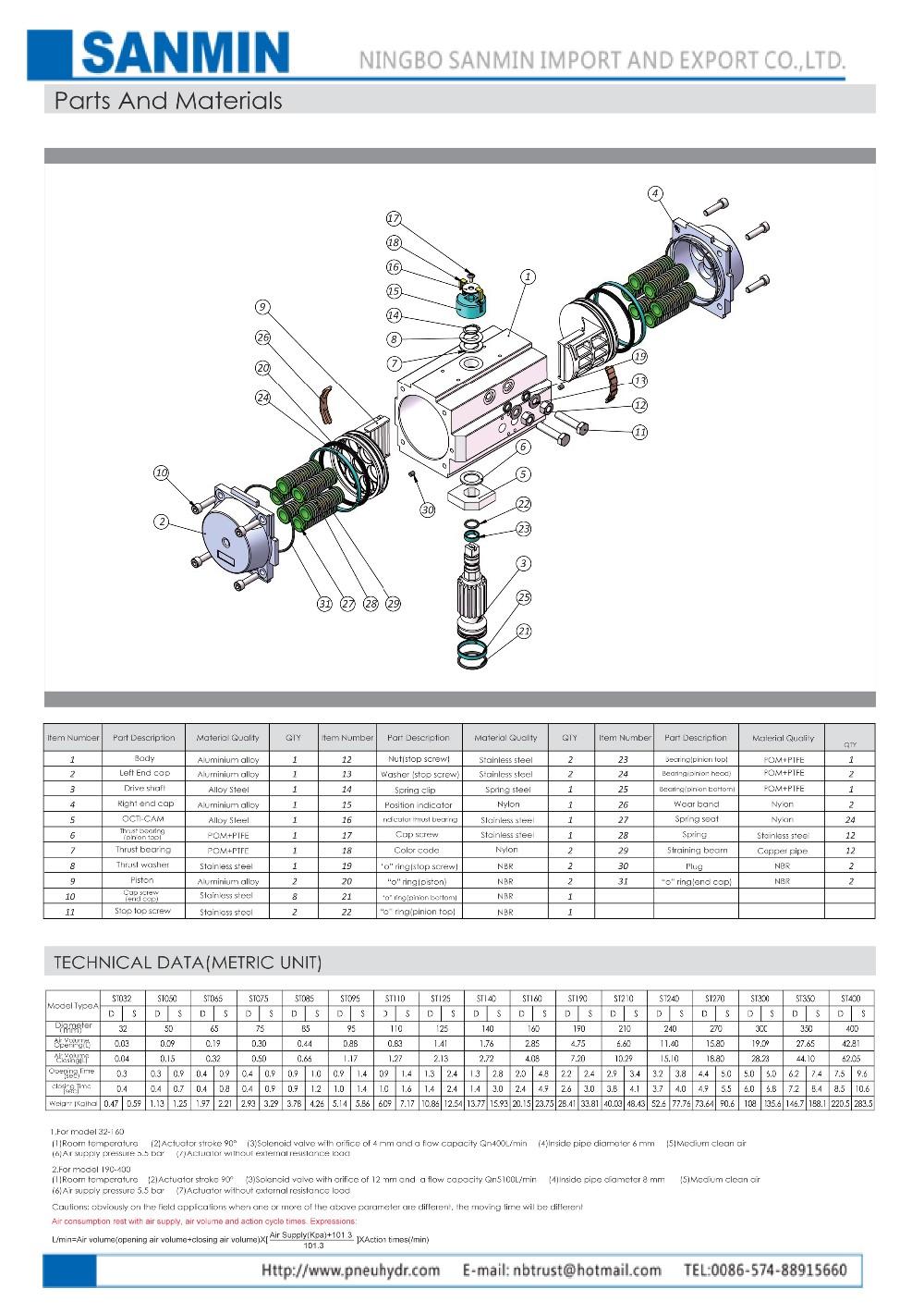 2016 Sanmin actuator-3