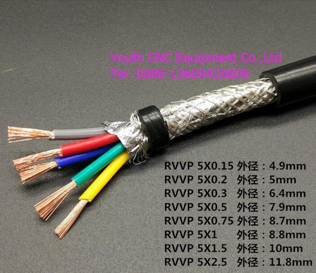 Farrow Cable RVVP, 1m High quality 0.3^mm2 5 cores Shielded Cable ...