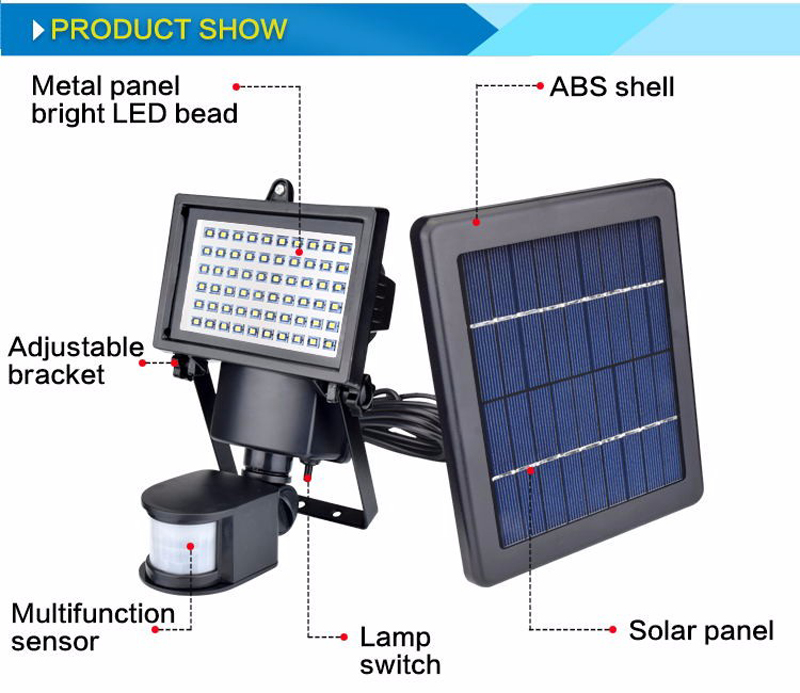 New Garden Solar Light with Motion Sensor Lamp 60Leds Solar Panel Led Lamp Waterproof Outdoor Solar Floodlights Spotlights Luces (12)