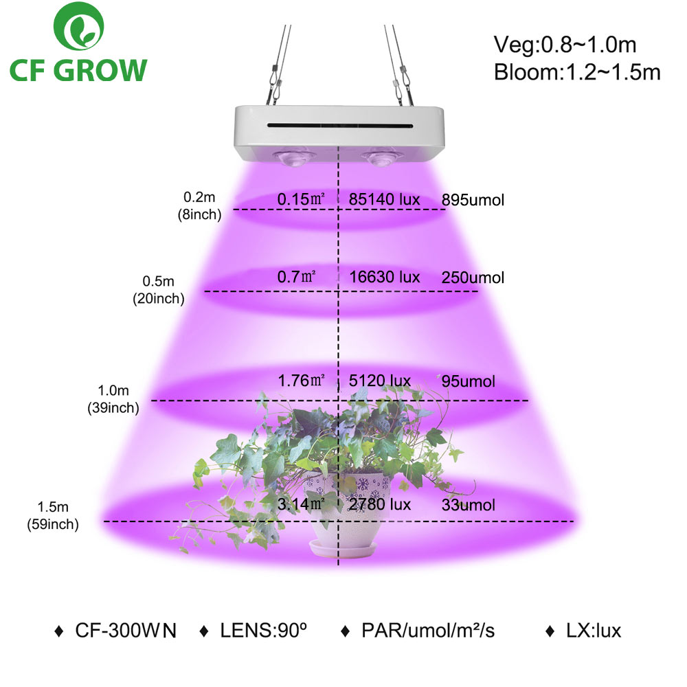 300W COB LED Grow Light Full Spectrum for Indoor Hydroponic Greenhouse Plant All Stage Growth Lighting