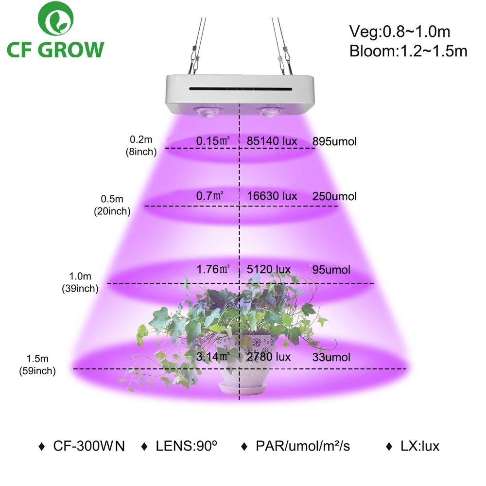 300 w COB LED Élèvent La Lumière Plein Spectre pour Intérieur Hydroponique À Effet de Serre L'usine Tous Les Stades Croissance Éclairage Remplacer UFO Croissante lampe