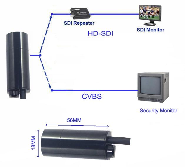 Mini Security Surveillance Bullet 1080 50i 60i HD SDI Camera hd sdi miniature headset bullet camera 1920x1080 30fps