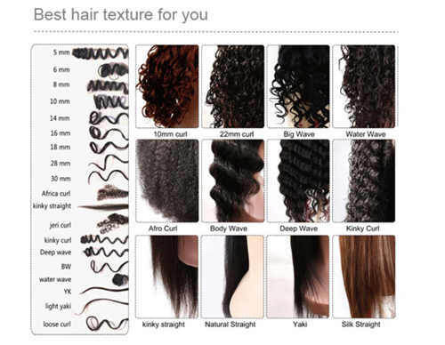 New fashion wholesale glueless full lace wig front lace wig new fashion wholesale glueless full lace wig front lace wigindian different types of curly weave hair 11b246 available on aliexpress alibaba urmus Gallery