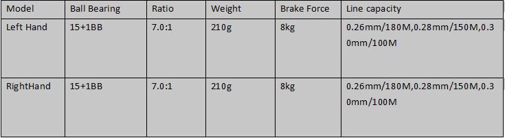 8 kg 210g sistema de freio duplo