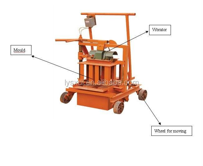 qt40 3c manual brick making machine hollow brick machine price