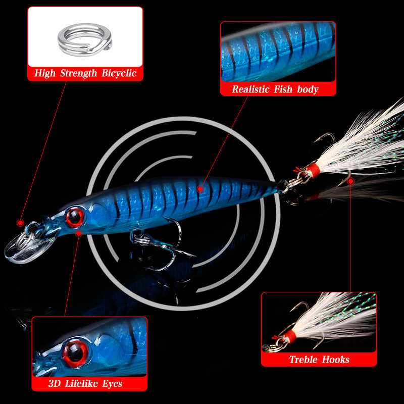 SEAPESCA Best Sellers Minnow 9cm 7 2g Fishing lure wobbler Artificial  Plastic Feather wobbler Crankbait Fishing Tackle ZB210