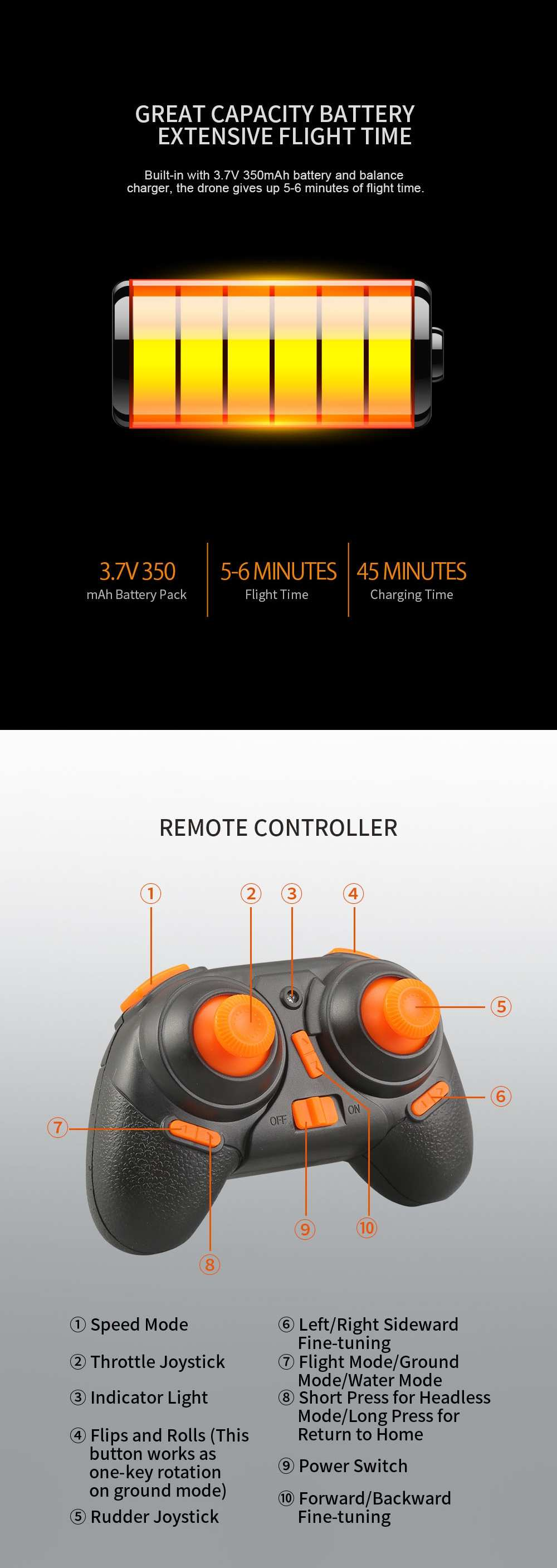 Explanation of the 3-in-1 Drones Remote Control