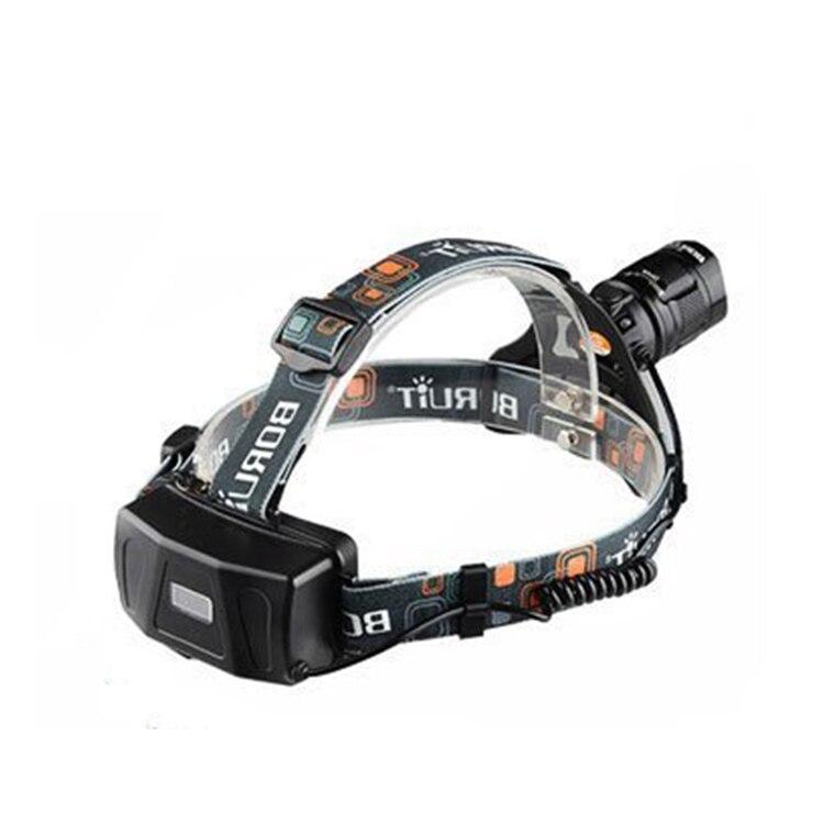 Boruit RJ-2157 headlamp headlight led flashlight head (2)